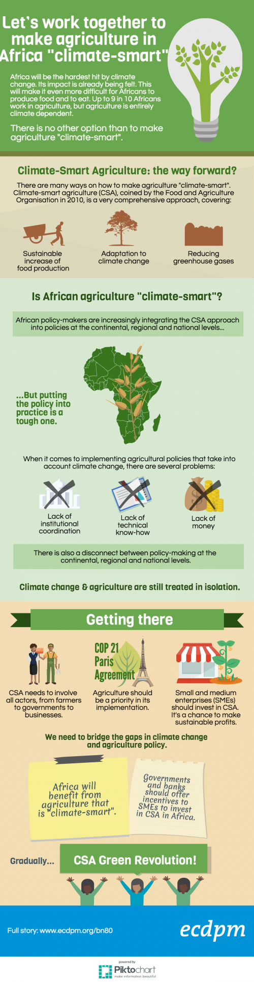 Climate-Smart-Agriculture-Africa-Infographic-Small-ECDPM-Updated2