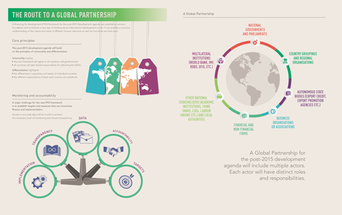 ERD5-Infographic-10-Route-to-Global-Partnership-500