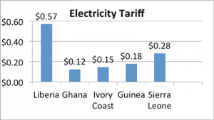 Electicity-tariff-Russ-GREAT_insights_vol3_issue7