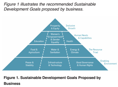 10 emerging sustainability trends to watch this year