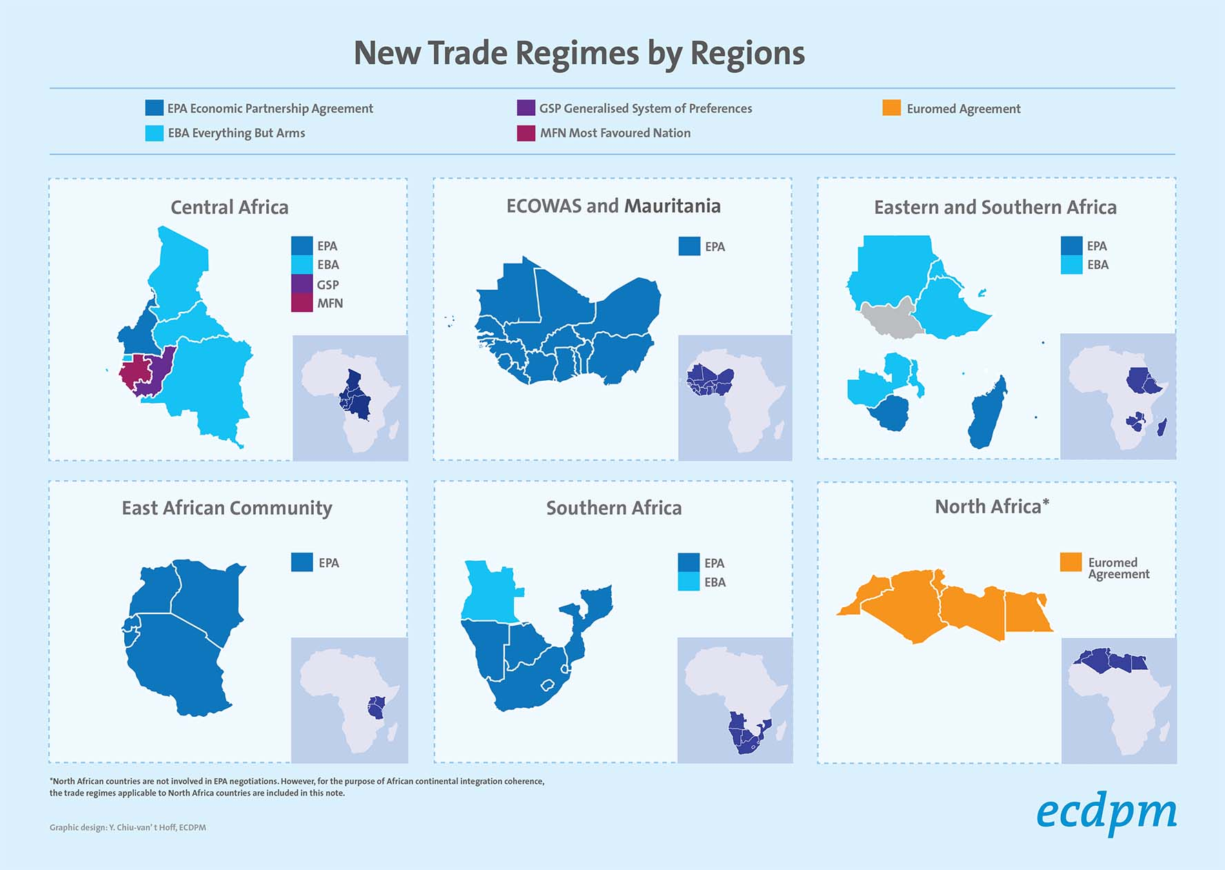 New State of Regimes by Regions